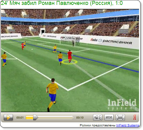 http://euro2008.yandex.ru/video.xml?match=24&min=24
