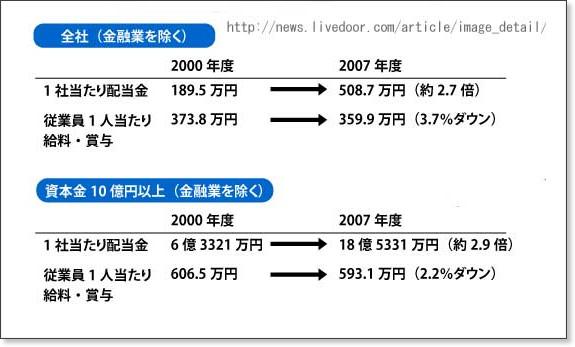 http://blogs.c.yimg.jp/res/blog-0e-7d/smkss434/folder/24468/49/918449/img_0