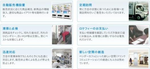 http://www.yukanet.co.jp/yuka_hp/c_business/business01.html