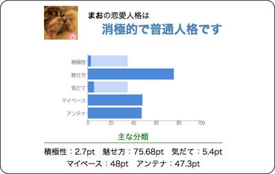 http://www3.baikaku.com/?s=2&name=spring_mao