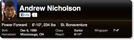 http://insider.espn.com/nbadraft/results/players/_/id/19486/andrew-nicholson