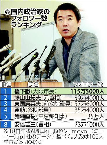 http://www.yomiuri.co.jp/zoom/20131219-OYT9I00216.htm