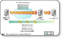 http://www.atmarkit.co.jp/fsecurity/rensai/mailsec02/mailsec01.html
