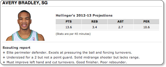 http://insider.espn.go.com/nba/story/_/page/2012-13-bos-preview/boston-cetlics-player-profiles