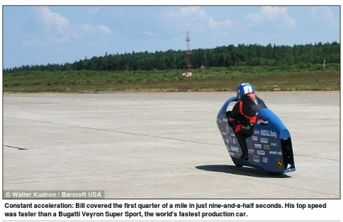 http://www.dailymail.co.uk/news/article-2017662/I-felt-slight-wobble-300mph--Biker-42-smashes-world-speed-record.html