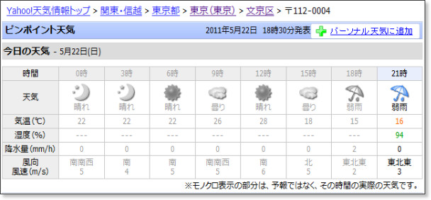http://weather.yahoo.co.jp/weather/jp/13/4410/13105/1120004.html