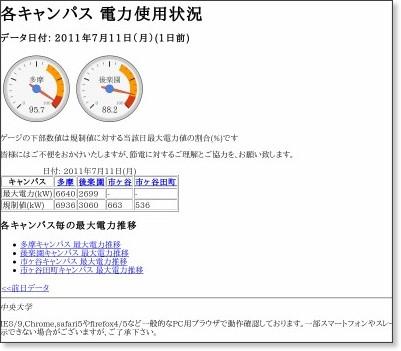http://www2.chuo-u.ac.jp/fm/d.html