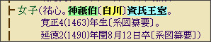 http://webcache.googleusercontent.com/search?q=cache:-Sxd_w4zQ2wJ:www.geocities.jp/okugesan_com/honganji.htm+%E7%99%BD%E5%B7%9D%E3%80%80%E8%B3%87%E6%B0%8F%E7%8E%8B%E5%AE%A4%E3%80%80%E7%A5%9E%E7%A5%87%E4%BC%AF&cd=2&hl=ja&ct=clnk&gl=jp