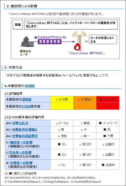 https://www.ipa.go.jp/about/press/20110121.html