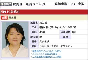 http://senkyo.yahoo.co.jp/kouho/p/16535.html