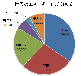http://blog.livedoor.jp/kazu_fujisawa/archives/51817203.html