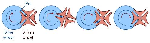 http://en.wikipedia.org/wiki/Geneva_wheel