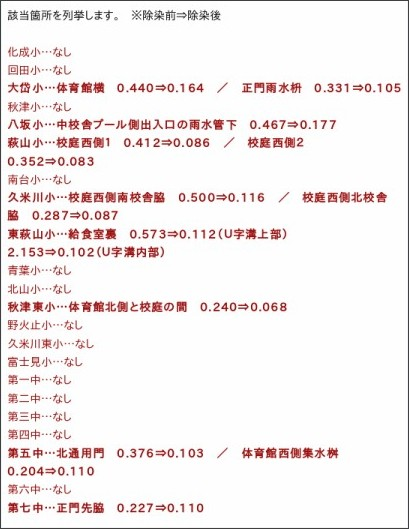 http://satomasataka.blog110.fc2.com/blog-entry-775.html