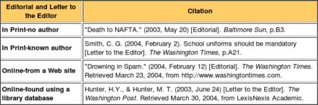 http://www.lib.umd.edu/guides/citing_apa.html#editorial