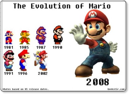 http://www.geekstir.com/evolutionofmario.html?category=gaming/the-evolution-of-mario/