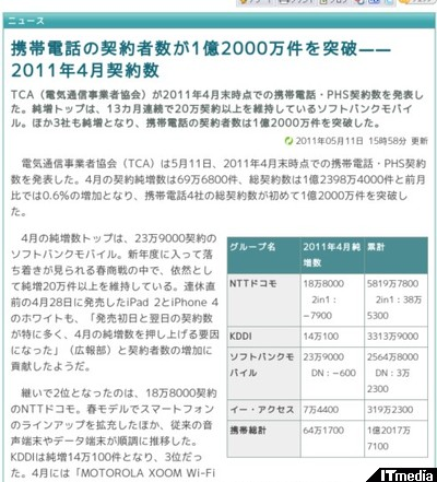 http://www.itmedia.co.jp/promobile/articles/1105/11/news070.html