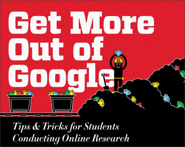 http://www.hackcollege.com/blog/2011/11/23/infographic-get-more-out-of-google.html