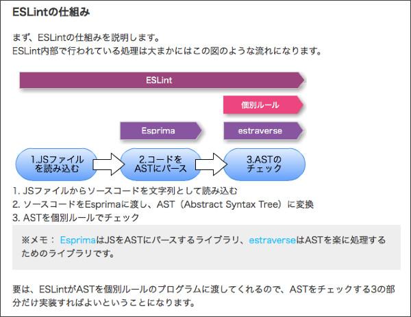 http://ameblo.jp/principia-ca/entry-11837554210.html