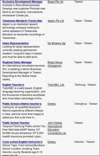 http://www.learn4good.com/jobs/language/english/list/country/taiwan/