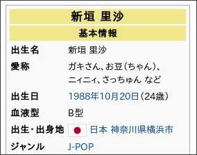 http://ja.wikipedia.org/wiki/%E6%96%B0%E5%9E%A3%E9%87%8C%E6%B2%99