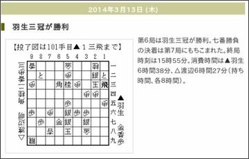 http://kifulog.shogi.or.jp/ousho/2014/03/post-2b09.html