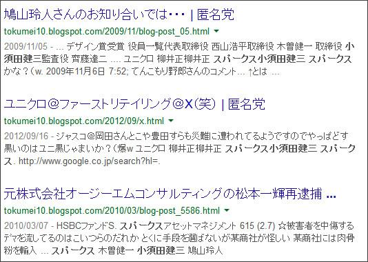 https://www.google.co.jp/search?hl=ja&safe=off&biw=1145&bih=939&q=site%3Atokumei10.blogspot.com+&btnG=%E6%A4%9C%E7%B4%A2&aq=f&aqi=&aql=&oq=&gws_rd=ssl#hl=ja&q=site:tokumei10.blogspot.com+%E5%B0%8F%E9%A0%88%E7%94%B0%E5%BB%BA%E4%B8%89+%E3%82%B9%E3%83%91%E3%83%BC%E3%82%AF%E3%82%B9&safe=off