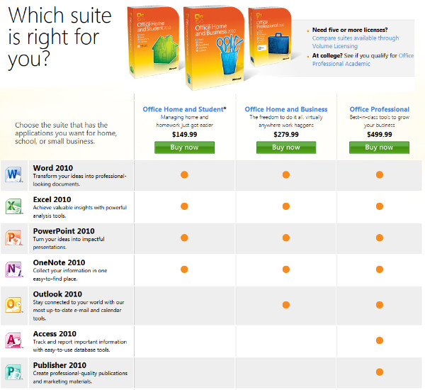 http://office.microsoft.com/en-us/buy/office-2010-which-suite-is-right-for-you-FX101825640.aspx