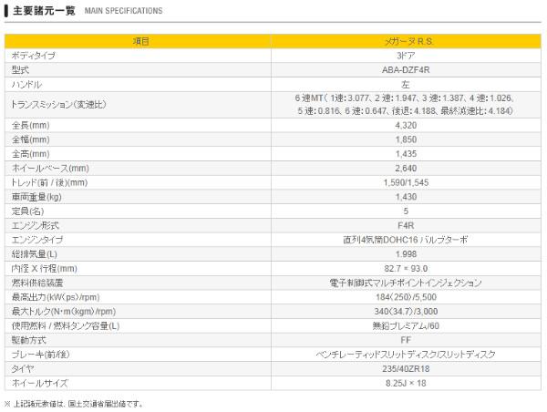 http://www.renault.jp/car_lineup/megane_rs/spec.html