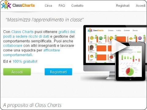 http://it.classcharts.com/