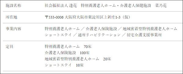 http://www.aoyama-med.gr.jp/ouka-welfare/nanoka/