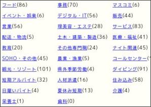 http://kyujin.yuntaku.com/
