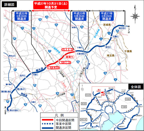 NEXCO 東日本