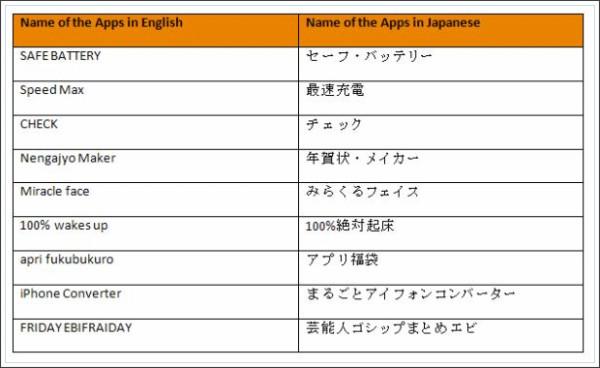 http://www.gizmodo.jp/2013/01/google_play_4.html?utm_source=atom&utm_medium=rss