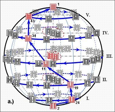 http://www.i-ching.hu/chp00/news/news_img/Spherical-spiral.gif