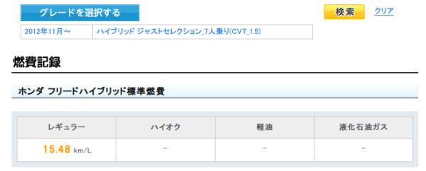 http://minkara.carview.co.jp/car/honda/freed_hybrid/nenpi/?sls=18019&ti=115242