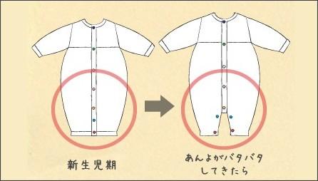 http://akachan-kisekata.com/twoway.html