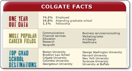 http://www.colgate.edu/success