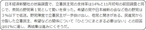 https://www.nikkei.com/article/DGXMZO23917330W7A121C1PE8000/