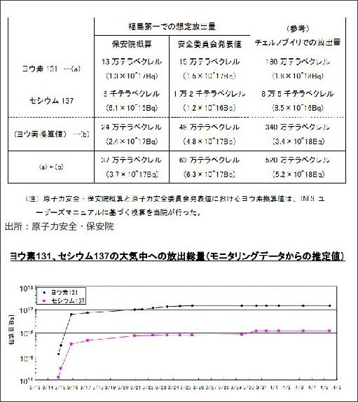 http://www.toyokeizai.net/business/society/detail/AC/4a546378912796c19640c6d3dfef63ac/