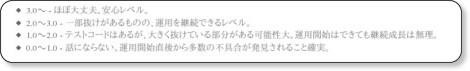 http://www.eisbahn.jp/yoichiro/2008/01/code_to_test_ratio.html