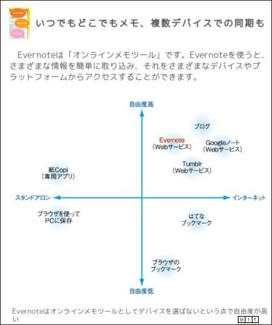 http://www.atmarkit.co.jp/fwcr/design/benkyo/useit04/01.html