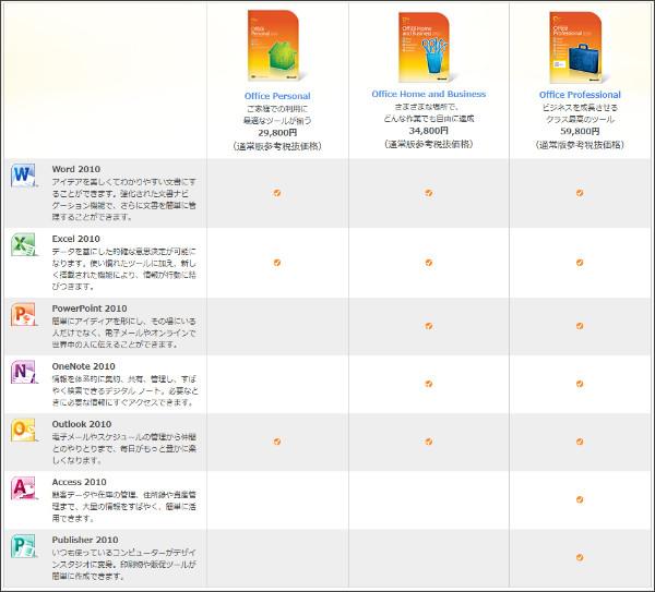 http://office.microsoft.com/ja-jp/buy/FX101812900.aspx