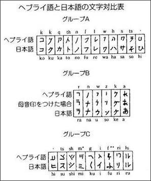 http://ikesan-sanpomiti.blog.so-net.ne.jp/_images/blog/_8a5/ikesan-sanpomiti/m_18.jpg