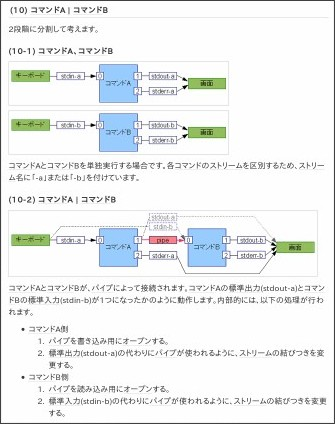 http://d.hatena.ne.jp/simply-k/20100801/1280617927