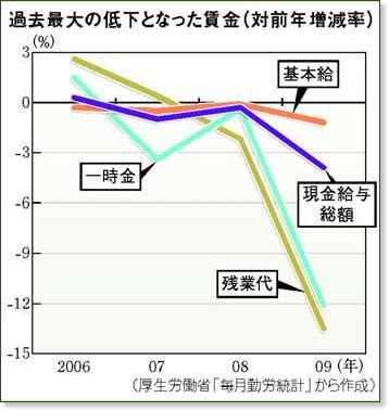 http://www.kki.ne.jp/akaruku-tsb/topics2009/index.html