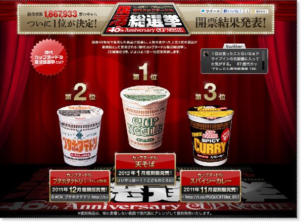 http://senkyo.cupnoodle.jp/?a=1