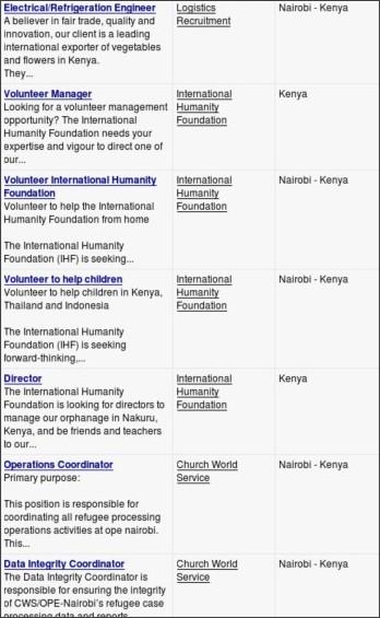 http://www.learn4good.com/jobs/language/english/list/country/kenya/