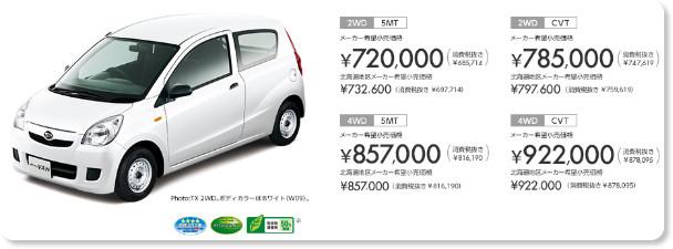 http://www.daihatsu.co.jp/lineup/mira_van/detail.htm#section_05