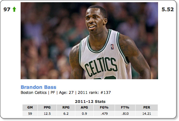 http://espn.go.com/nba/story/_/id/8369074/2012-nba-player-rankings-91-100