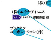http://tokumei10.blogspot.com/2012/02/aij_26.html